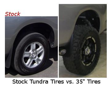 Stock Tundra tire compared to 35