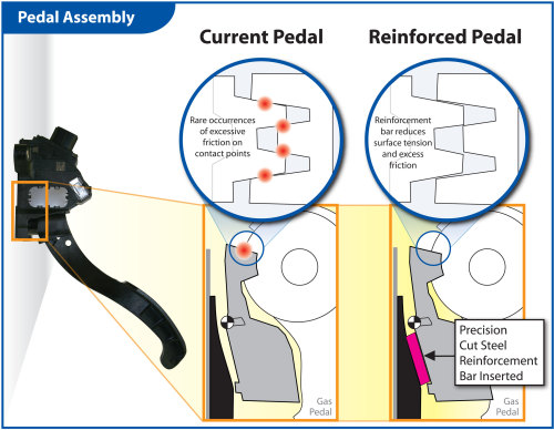 Accelerator pedal recall repair diagram