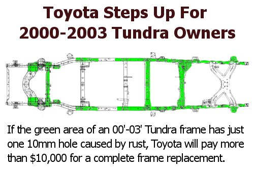 2000 2003 Tundra Frame Rust Replacement Program
