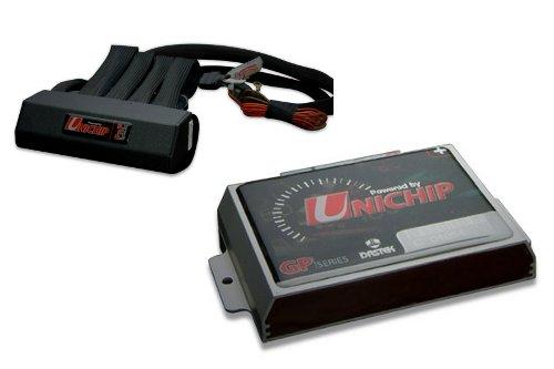 Unichip tuner gas mileage
