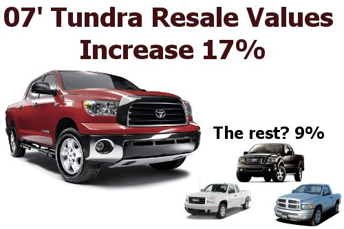 Tundra resale value