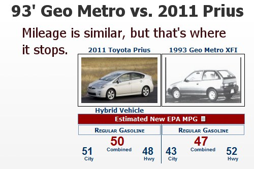 1996 geo metro wiring diagram 2011 prius vs 1993 geo metro tundra headquarters blog  2011 prius vs 1993 geo metro tundra
