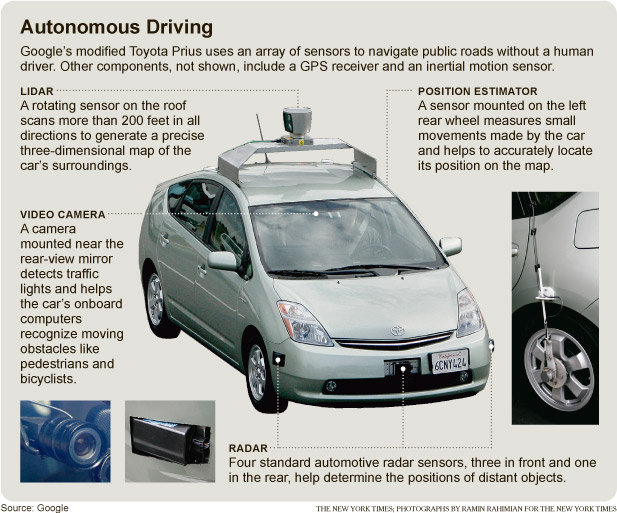Google robotic car