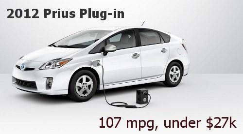 2017 Prius Plug In 107mpg Under 27k