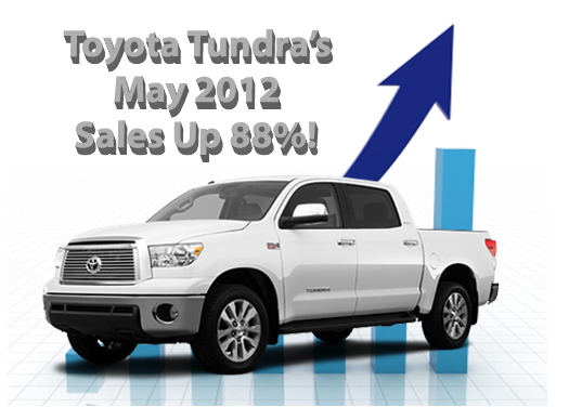 May Toyota Tundra Sales up 88 percent!
