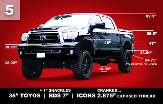 Toyota Tundra Lift Height Visual Guide