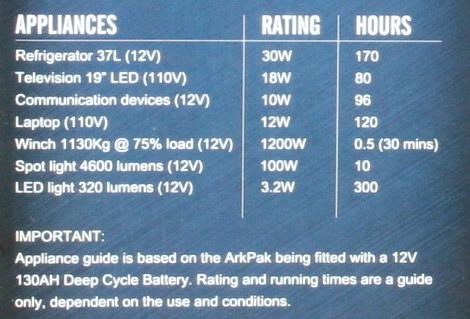 ArkPak usage ratings
