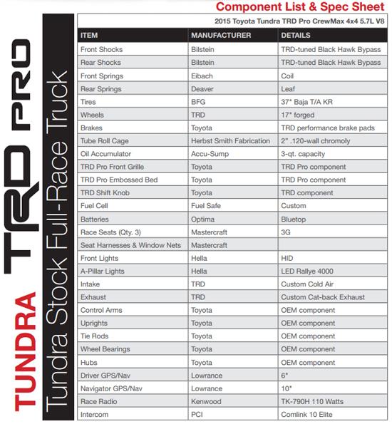 TRD Pro Specs