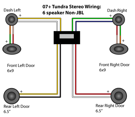 2014 toyota tundra speaker installation guide tundra. Black Bedroom Furniture Sets. Home Design Ideas