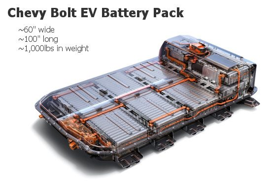 Chevy Bolt battery pack